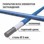 Полотно заграждения — сварная сетчатая панель МАХАОН С150