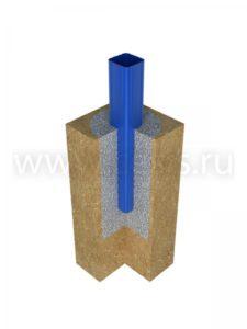 Виды фундаментов для заграждений и калиток