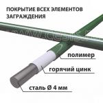 Полотно заграждения — сварная сетчатая панель МАХАОН 4