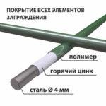 Полотно заграждения — сварная сетчатая панель МАХАОН Практика