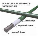 Полотно заграждения — сварная сетчатая панель МАХАОН Стандарт